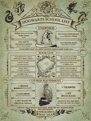 Hogwarts School List